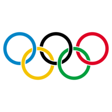 Beijing 2008 Summer Olympics News