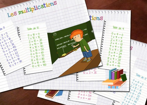 Mathematic Placemats Set coloring page